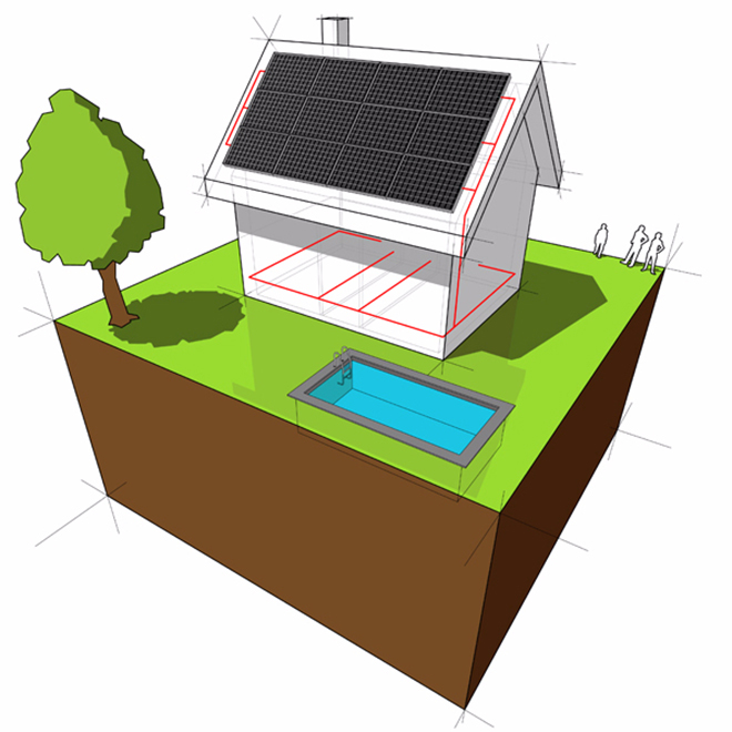 Solar Panel Feed in Tariff